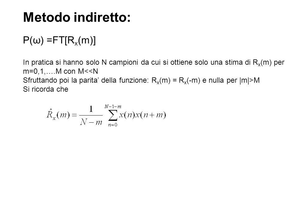 Metodo indiretto: P(ω) =FT[Rx(m)]